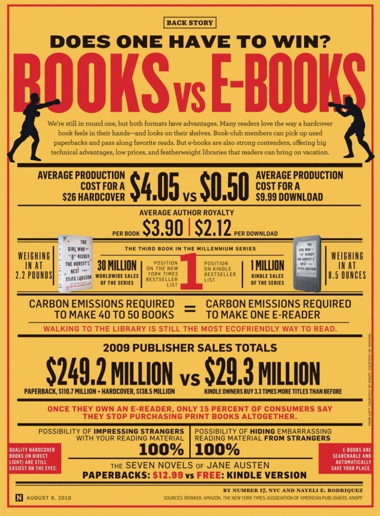 books-vs-ebooks_50290a6545ba8_w1500